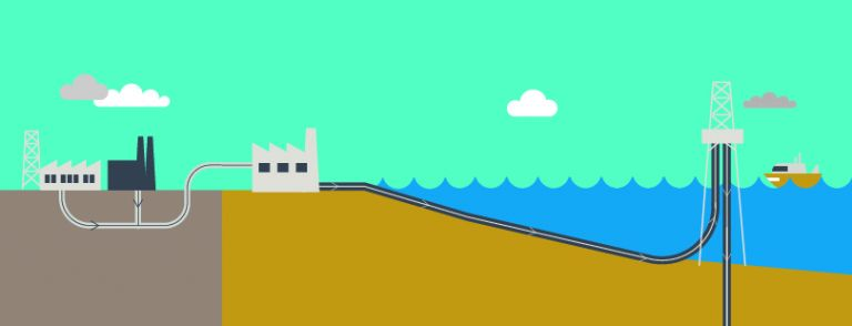 CCS illustration
