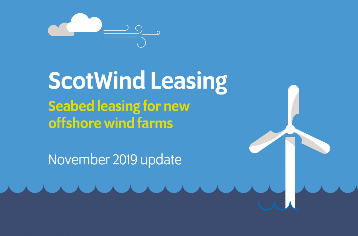 Scotwind Leasing